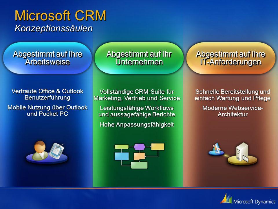 Höhere Produktivität durch eine intuitive Arbeitsumgebung Abgestimmt auf Ihre Arbeitsweise Microsoft CRM | Aus der Sicht der Mitarbeiter Vertraute Outlook-Benutzerführung Automatisierung von Routinetätigkeiten Kontextsensitive Eingabehilfen Rollenbasierte Arbeitsumgebung Offlinefunktionalität mit Datenfilterung +