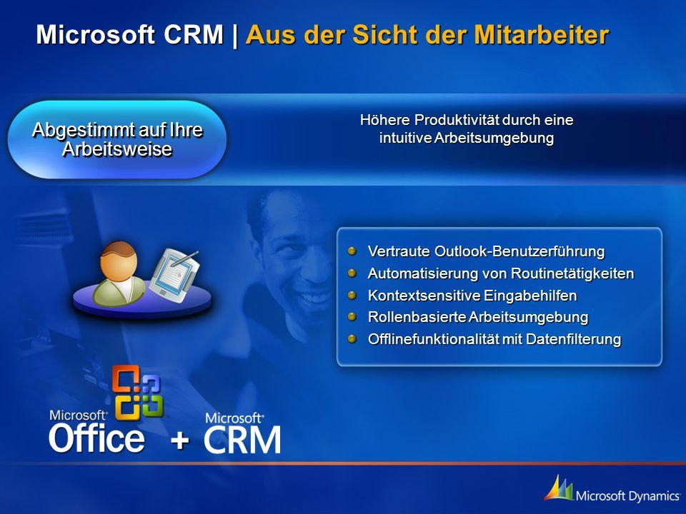 Höhere Produktivität durch eine intuitive Arbeitsumgebung Abgestimmt auf Ihre Arbeitsweise Microsoft CRM   Aus der Sicht der Mitarbeiter Vertraute Out