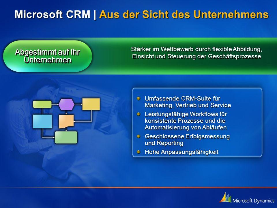 Microsoft CRM | Aus der Sicht der IT Abgestimmt auf Ihre IT-Anforderungen Abgestimmt auf Microsoft Infrastruktur Schnelle Einführung & Einfache Wartung Hohe Integrationsfähigkeit und Erweiterbarkeit.NET basierte Web Services Zuverlässige und sichere Plattform Niedrige Gesamtkosten durch eine einfache Bereitstellung, Administration und Wartung
