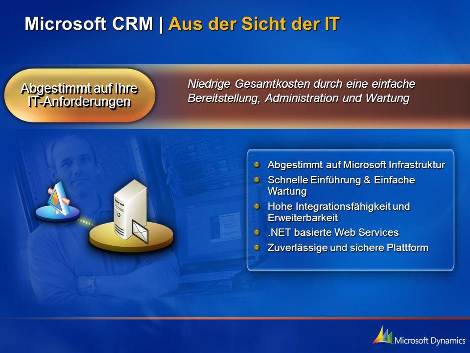 Microsoft CRM   Aus der Sicht der IT Abgestimmt auf Ihre IT-Anforderungen Abgestimmt auf Microsoft Infrastruktur Schnelle Einführung & Einfache Wartun