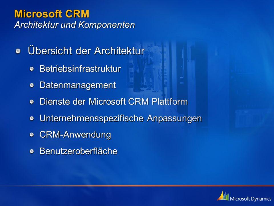 Microsoft CRM Architektur und Komponenten Übersicht der Architektur BetriebsinfrastrukturDatenmanagement Dienste der Microsoft CRM Plattform Unternehm