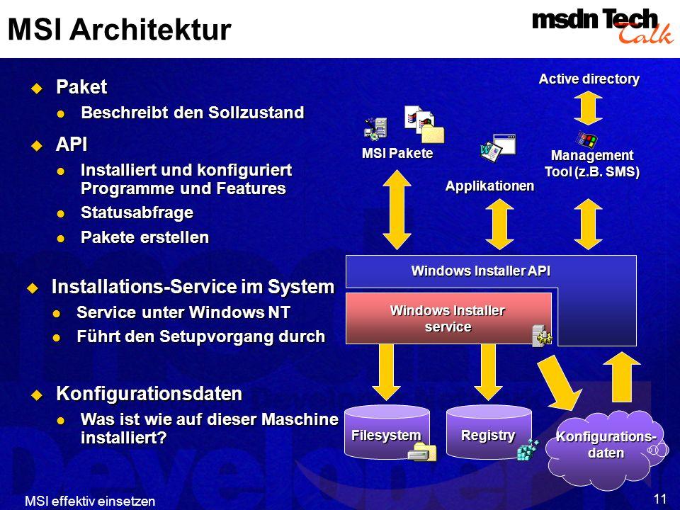 MSI effektiv einsetzen 11 MSI Architektur MSI Pakete FilesystemRegistry Applikationen Management Tool (z.B. SMS) Active directory Windows Installer AP