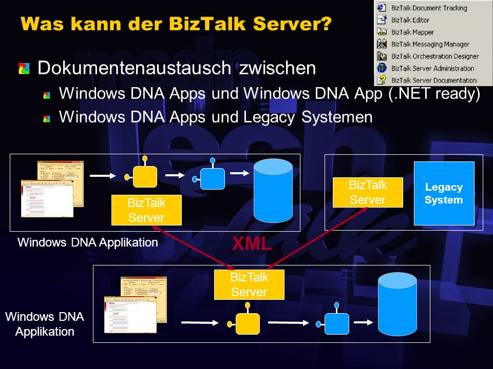 Agenda BizTalk Initiative BizTalk Server Management der Handelspartner Dokumenten Mapping und Anpassung Dokumenten Routing und Zustellung Integration von Applikationen