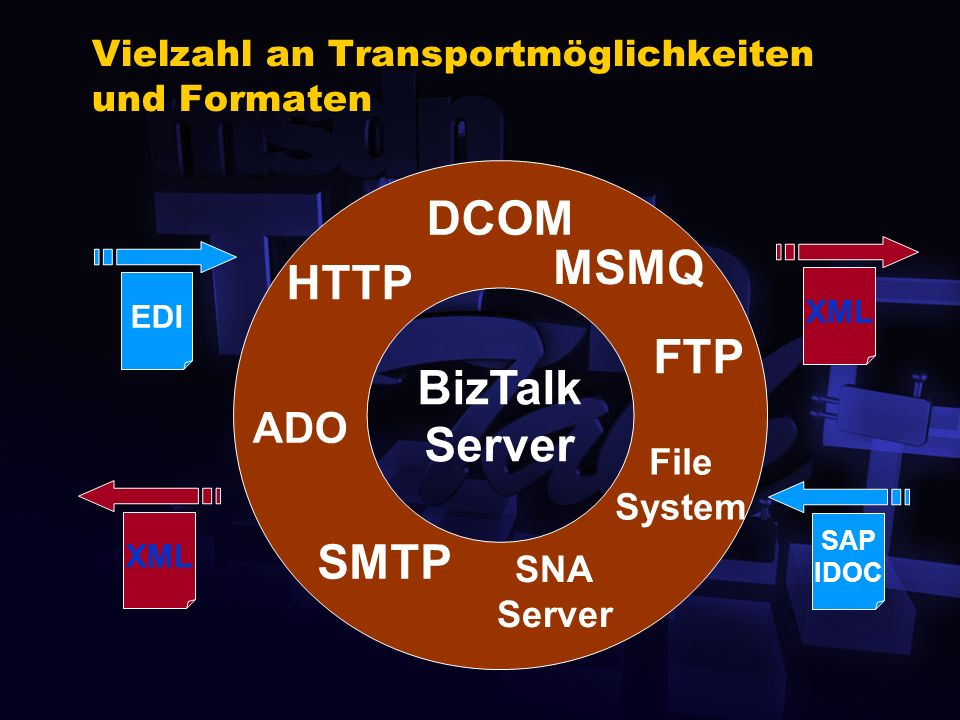 Mapping zwischen XML Schemata als XDR Schema speichern Breite Palette an Möglichkeiten Functoids Script Compilierung und Test der Maps BizTalk Mapper