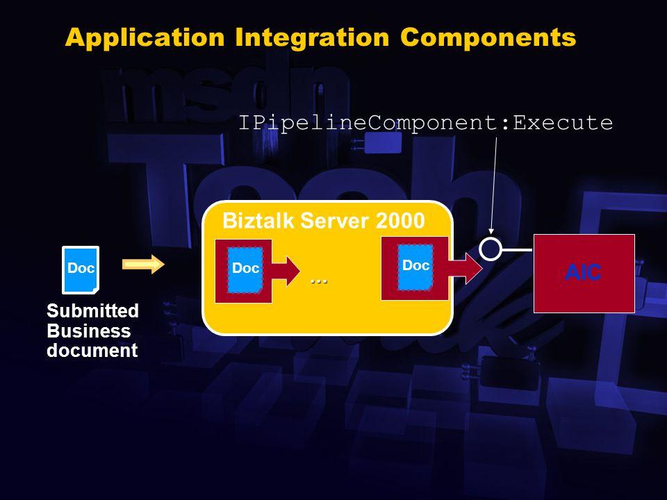 Generische Integration Sendende Applikation Verzeichnis Empfangender BizTalk Server Funktion für Dateiempfang Generische Integration durch die empfangende Funktion Datei, FTP, MSMQ