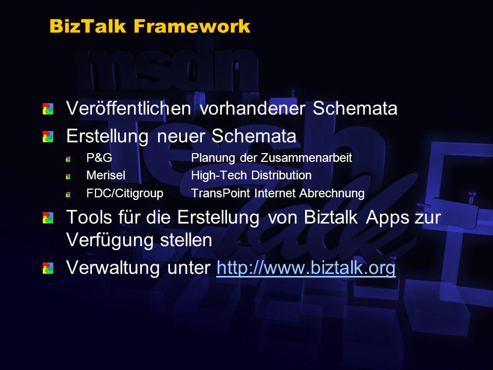 BizTalk Initiative Framework Community Produkte Windows 2000 (XML/XSL Unterstützung in der Plattform) Visual Studio (Tools für die Arbeit mit XML und Daten) BizTalk Server 2000 (Integration der Busines Prozesse) Community Services (http://www.biztalk.org)http://www.biztalk.org Content Bibliothek Services für Verwaltung der Schemata Third party Produkte, Services und Tools BizTalk Framework (Konventionen für die Nutzung von XML) Industrie-Investments (Unterstützung für Industrienormen)