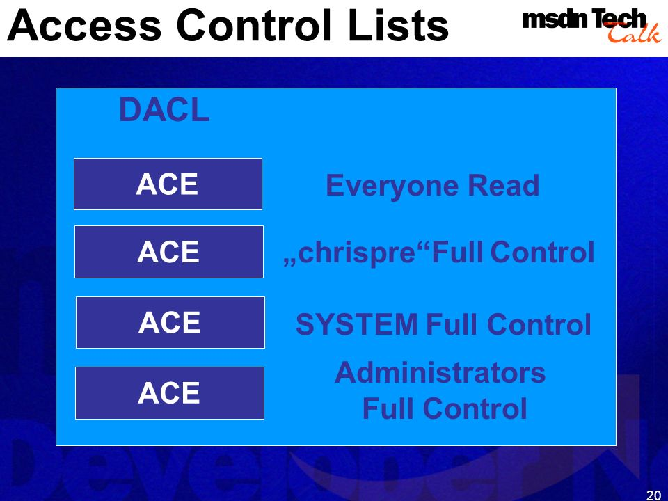 20 Access Control Lists ACE DACL ACE Everyone Read SYSTEM Full Control chrispreFull Control Administrators Full Control