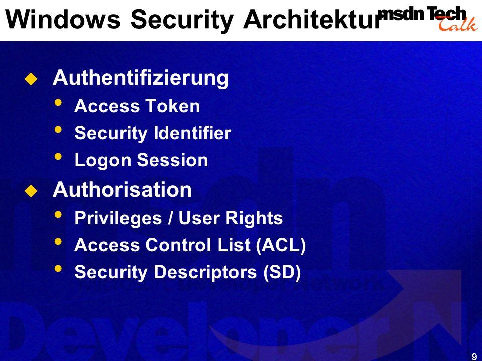 20 Access Control Lists ACE DACL ACE Everyone Read SYSTEM Full Control chrispreFull Control Administrators Full Control