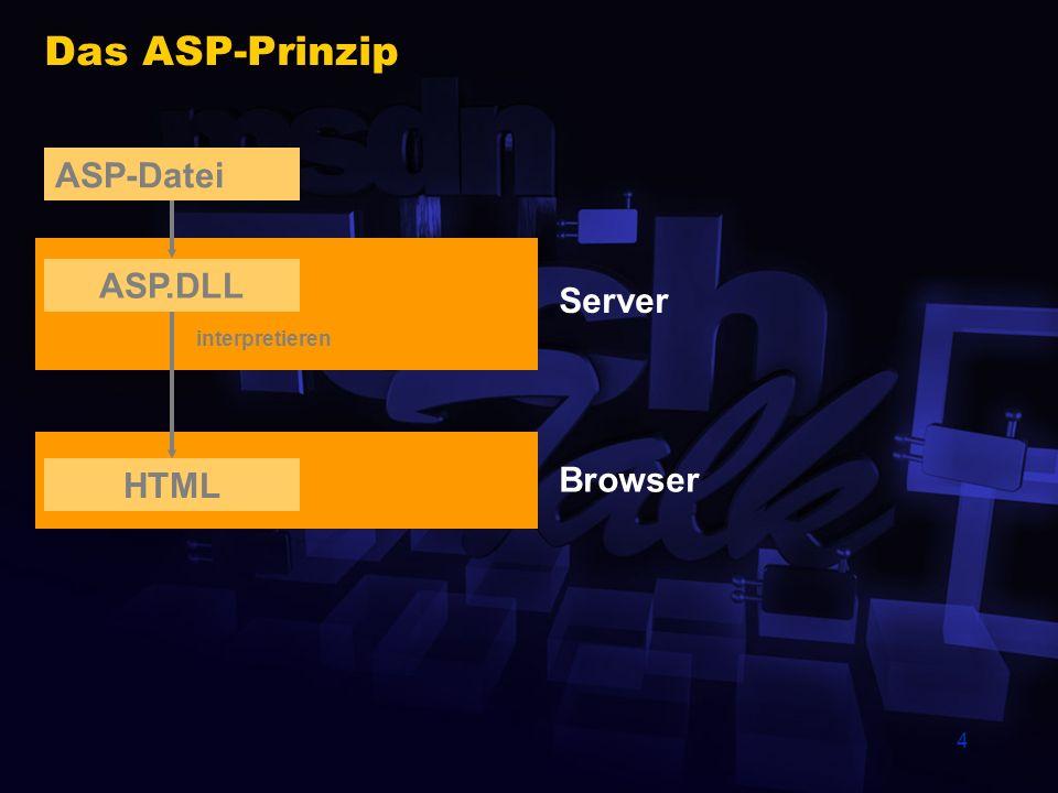 5 Das ASP.NET-Prinzip ASPX-Datei XSPISAPI.DLL.NET Klasse erstellen gen.vb gen.DLL kompilieren HTML Controls rendern Server Common Language Runtime Browser