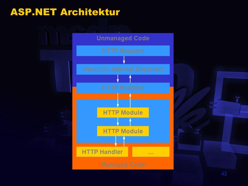 42 ASP.NET Architektur Unmanaged Code Managed Code...HTTP Handler HTTP Module HTTP Runtime Host (IIS, Internet Explorer) HTTP Request
