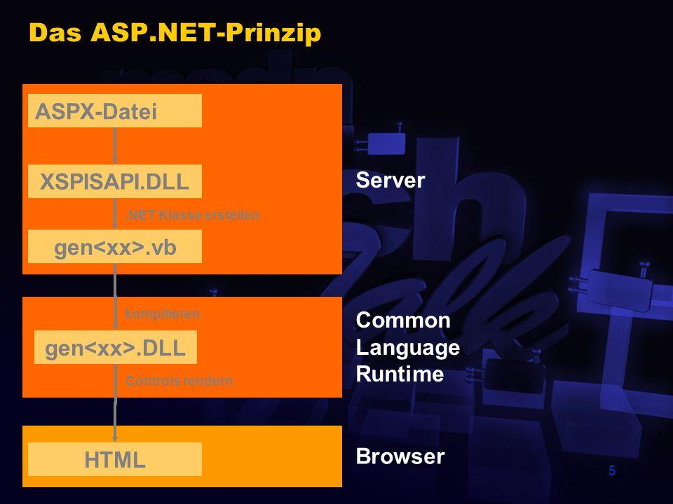 5 Das ASP.NET-Prinzip ASPX-Datei XSPISAPI.DLL.NET Klasse erstellen gen.vb gen.DLL kompilieren HTML Controls rendern Server Common Language Runtime Bro