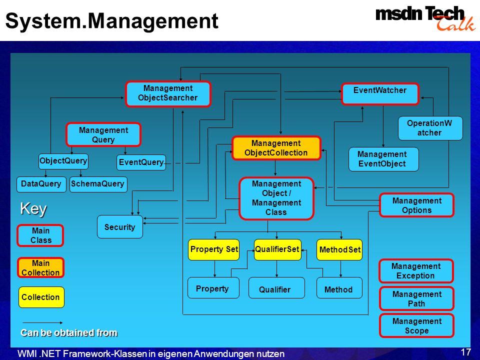 WMI.NET Framework-Klassen in eigenen Anwendungen nutzen 17 System.Management Main Collection Management Options Management Query Management ObjectSear