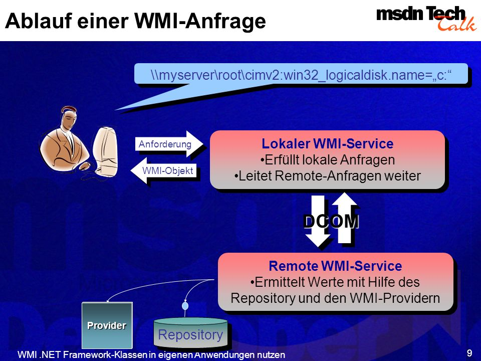 WMI.NET Framework-Klassen in eigenen Anwendungen nutzen 40 WMI-Events - Objekte ManagementEventWatcher Bindeglied zwischen WMI und Rückrufmethoden Synchrone Eventbearbeitung: WaitForNextEvent() Asynchroner Rückruf mittels Delegate: EventArrived – Ein passendes Event ist eingetreten und kann bearbeitet werden