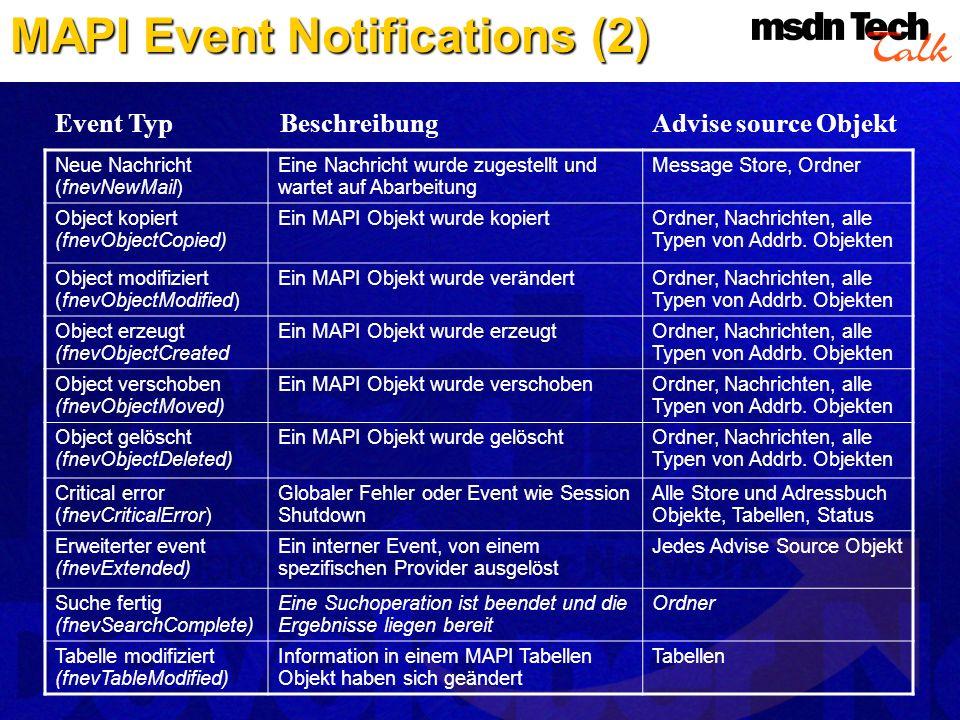 Event Typ Beschreibung Advise source Objekt Neue Nachricht (fnevNewMail) u Eine Nachricht wurde zugestellt und wartet auf Abarbeitung Message Store, O