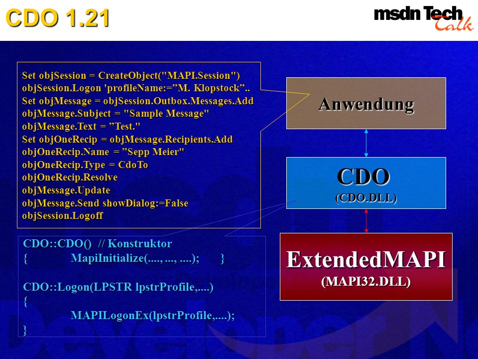 CDO 1.21 Anwendung CDO (CDO.DLL) ExtendedMAPI (MAPI32.DLL) CDO::CDO() // Konstruktor {MapiInitialize(....,...,....); } CDO::Logon(LPSTR lpstrProfile,.