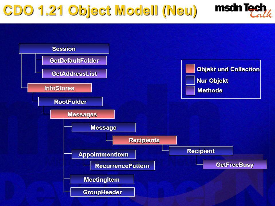 Session InfoStores RootFolder Objekt und Collection Nur Objekt AppointmentItem MeetingItem Recipients Messages Recipient Methode GetFreeBusy GetDefaul
