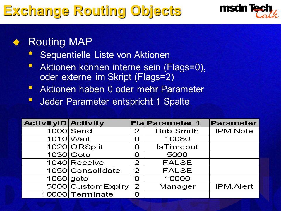 Routing MAP Sequentielle Liste von Aktionen Aktionen können interne sein (Flags=0), oder externe im Skript (Flags=2) Aktionen haben 0 oder mehr Parame