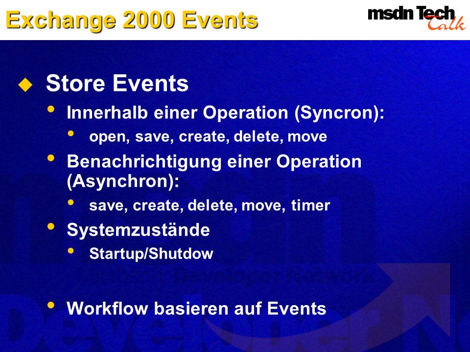 Exchange 2000 Events Store Events Innerhalb einer Operation (Syncron): open, save, create, delete, move Benachrichtigung einer Operation (Asynchron):