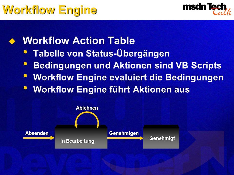 Workflow Engine Workflow Action Table Tabelle von Status-Übergängen Bedingungen und Aktionen sind VB Scripts Workflow Engine evaluiert die Bedingungen