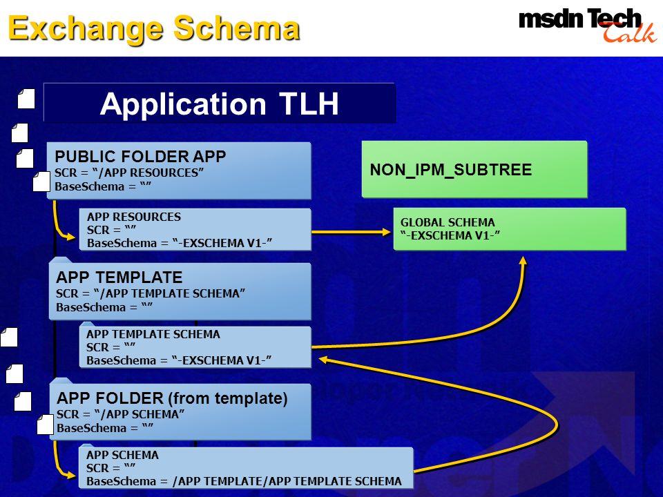 Exchange Schema APP SCHEMA SCR = BaseSchema = /APP TEMPLATE/APP TEMPLATE SCHEMA APP FOLDER (from template) SCR = /APP SCHEMA BaseSchema = Workspace Te