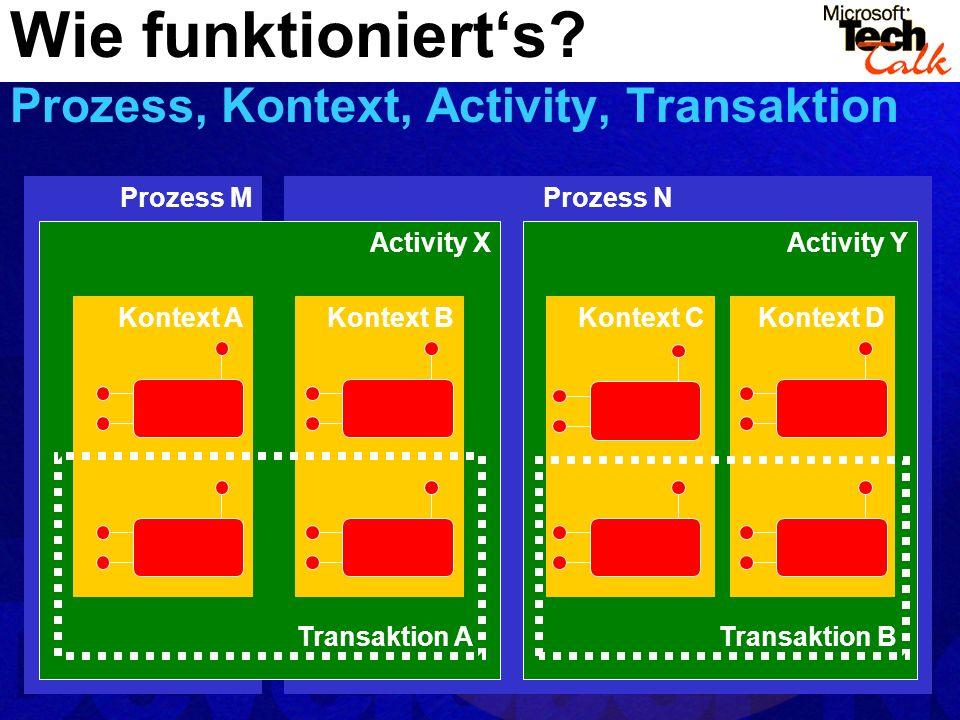 Prozess NProzess M Activity YActivity X Kontext CKontext DKontext AKontext B Transaktion A Transaktion B Wie funktionierts? Prozess, Kontext, Activity