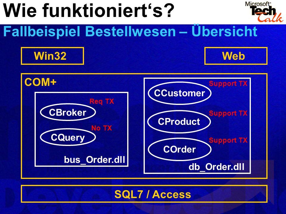 Wie funktionierts? Fallbeispiel Bestellwesen – Übersicht Win32 SQL7 / Access Web COM+ CBroker CQuery CCustomer CProduct COrderbus_Order.dll db_Order.d