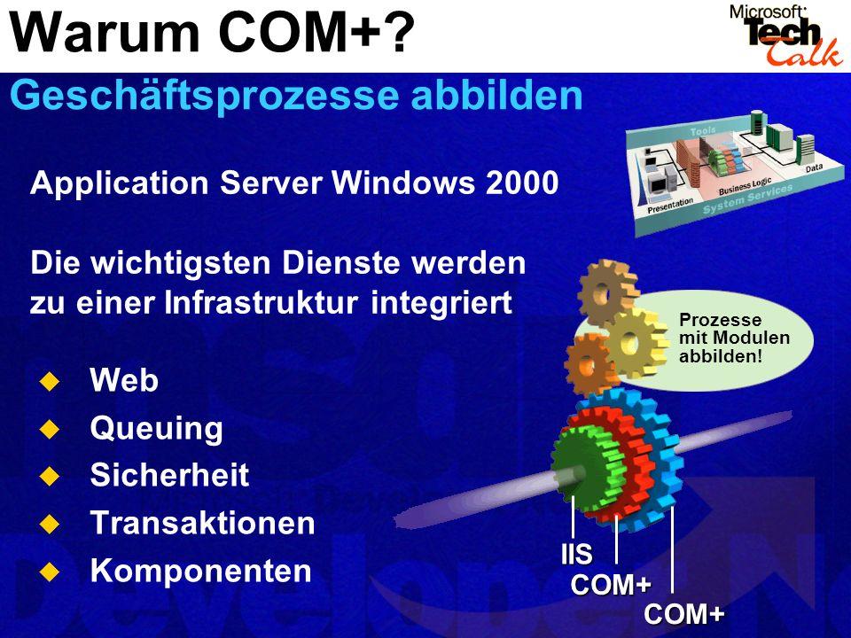 IIS Prozesse mit Modulen abbilden! COM+ COM+ Application Server Windows 2000 Die wichtigsten Dienste werden zu einer Infrastruktur integriert Warum CO