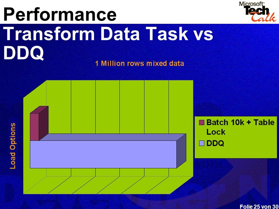 Folie 25 von 30 Performance Transform Data Task vs DDQ