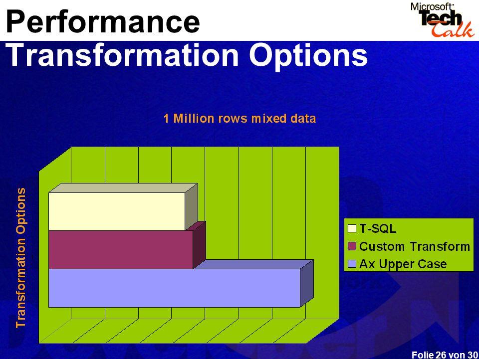 Folie 26 von 30 Performance Transformation Options