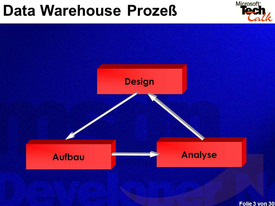 Folie 3 von 30 Data Warehouse Prozeß Design Aufbau Analyse