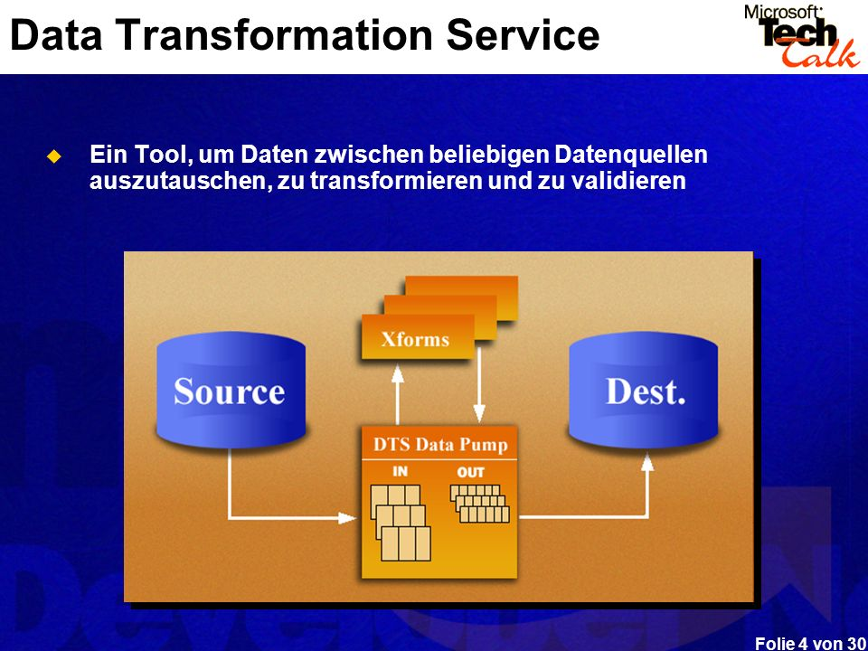 Folie 4 von 30 Data Transformation Service Ein Tool, um Daten zwischen beliebigen Datenquellen auszutauschen, zu transformieren und zu validieren