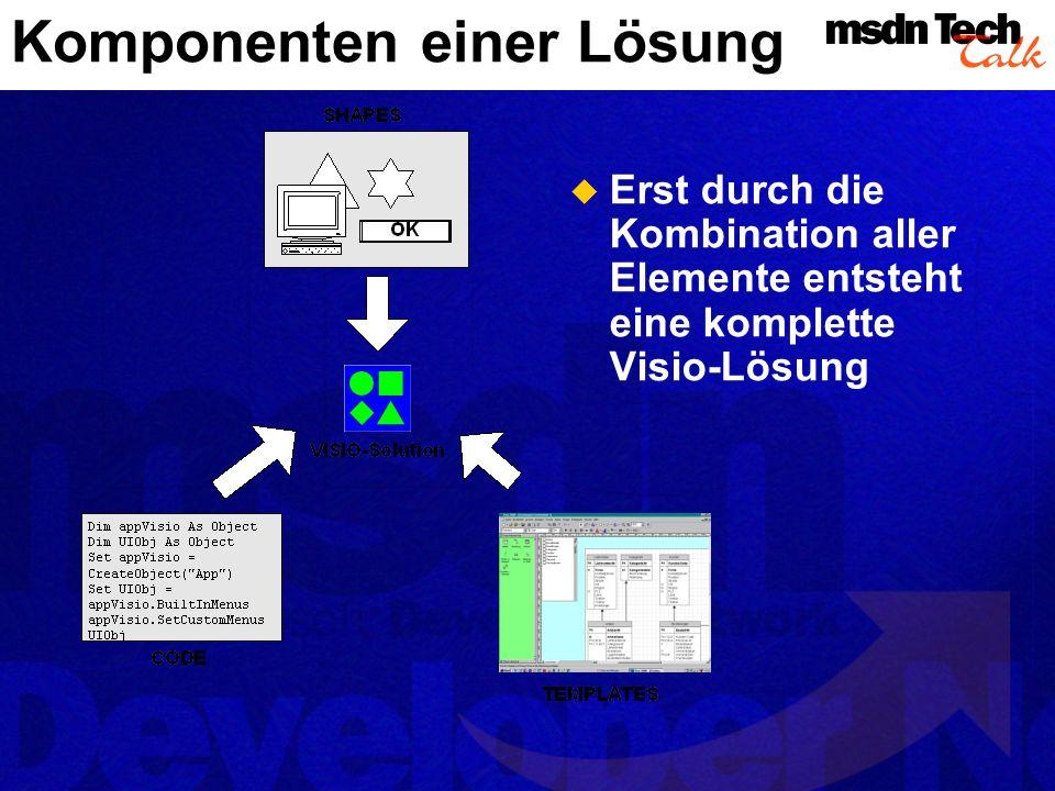 Visio-Lösungen wachsen Machen Sie Ihre Shapes zu SmartShapes Erleichtern Sie sich die Arbeit mit Vorlagen Nutzen Sie die Möglichkeiten der Automation Erstellen Sie mit Add-Ons visuelle Modelle Visio als visuelles Frontend im Unternehmen