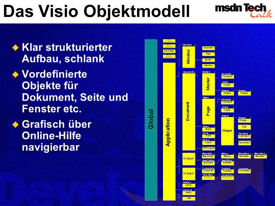 Entwicklungsumgebungen VBA Integriert - Development right out of the box.