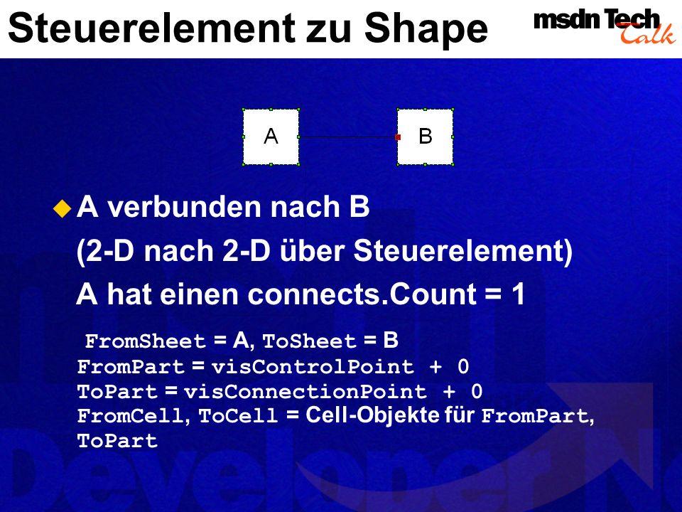 Window-Eigenschaften Zoom Liest oder setzt die Zoomeinstellung (Fliesskommawert 1.00 = 100%) Page, PageFromName, PageAsObj Liest oder setzt die angezeigte Seite