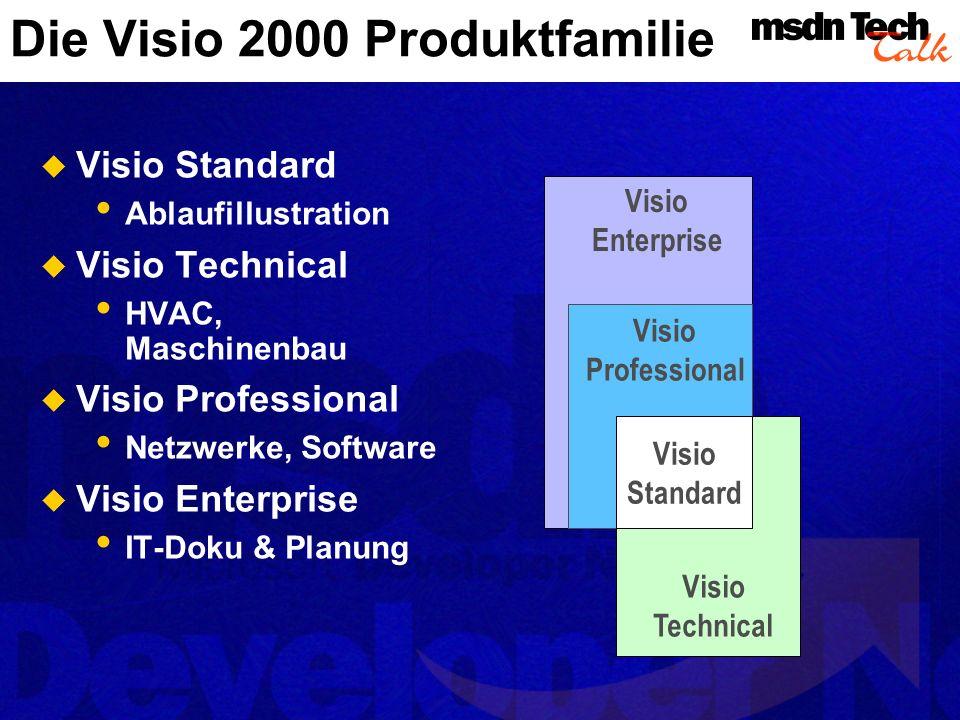 Visio Network Center Die Visio 2002 Produktfamilie Visio Standard Ablaufillustration Organigramme Visio Professional (= Technical + Prof.) HVAC, Maschinenbau Netzwerke, Software Visio Network Center (reines Add-On) IT-Doku & Planung IT-Modellierung Visio Professional Visio Standard