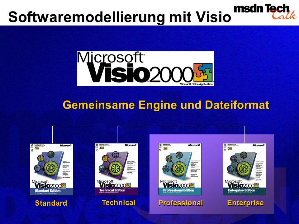 Demo Softwaremodellierung mit Visio