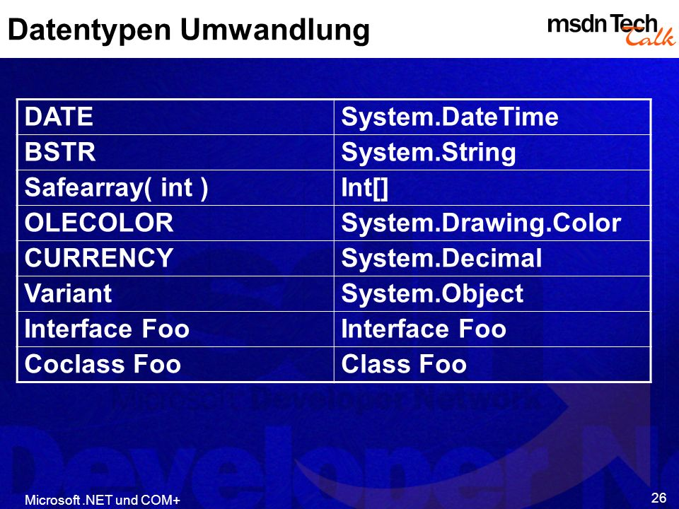 Microsoft.NET und COM+ 26 Datentypen Umwandlung DATESystem.DateTime BSTRSystem.String Safearray( int )Int[] OLECOLORSystem.Drawing.Color CURRENCYSyste