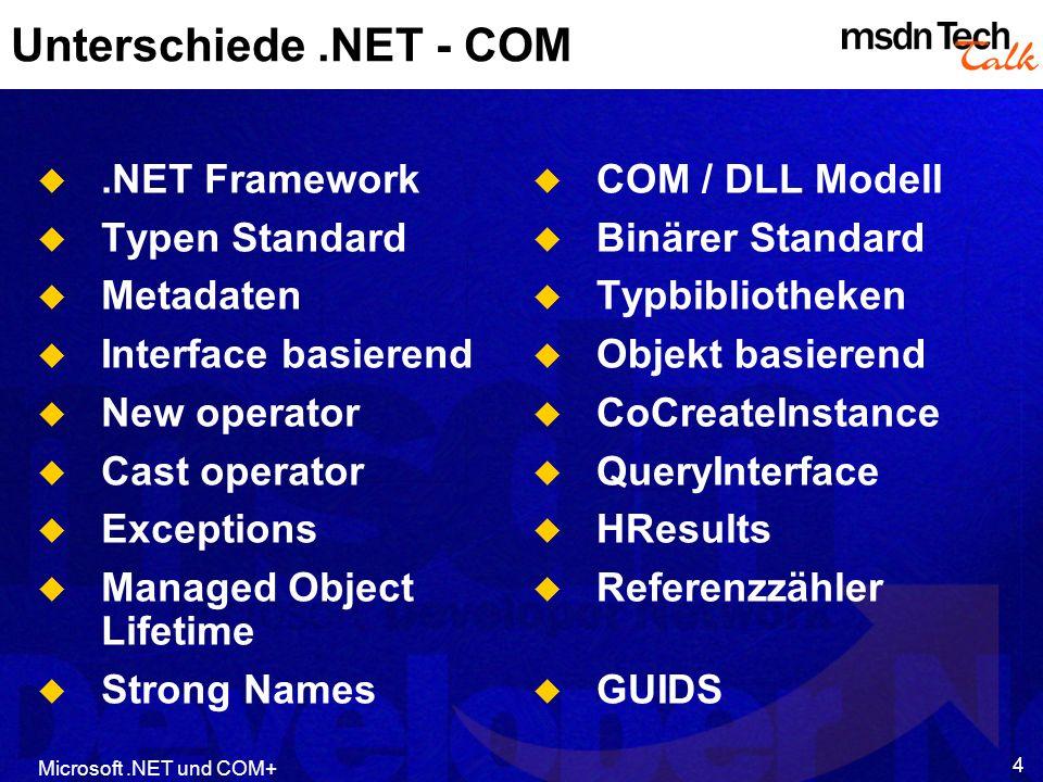 Microsoft.NET und COM+ 15 Denkanstöße Ziel von COM Interop ist es existierende Funktionalität zu nutzen Kein Ersatz für richtige managed Objekte Keine Konstruktoren Keine Vererbung Kein Überladen von Funmktionen Keine statischen Funktionen Überlegung RCWs zu wrappen