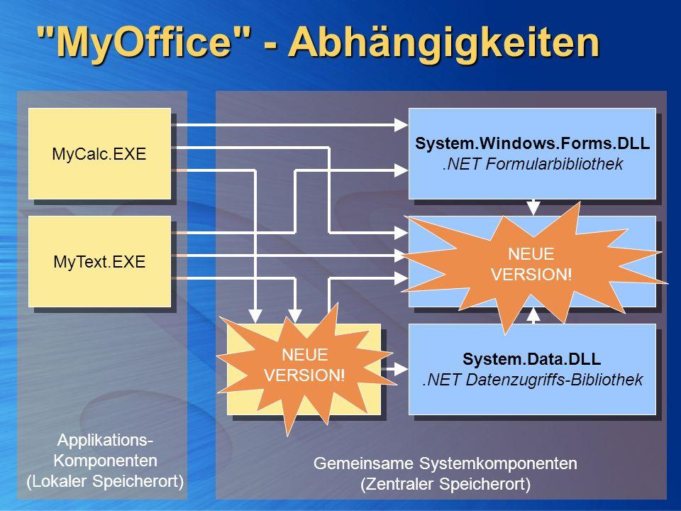 Deployment Szenario 4 Global Assembly Cache C:\WINNT\ASSEMBLY Applikationsverzeichnis C:\PROGRAMME\MYOFFICE C:\PROGRAMME\MYOFFICE\TOOLS MyCalc.EXE MyText.EXE.config MyText.EXE MySpeller.DLL Version 1.0 MySpeller.DLL Version 1.0 policy.1.0.