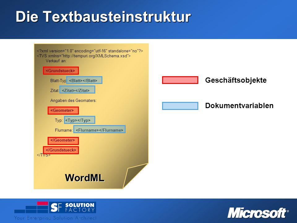 Die Textbausteinstruktur Verkauf an: Blatt-Typ: Zitat: Angaben des Geomaters: Typ: Flurname: Geschäftsobjekte Dokumentvariablen WordML
