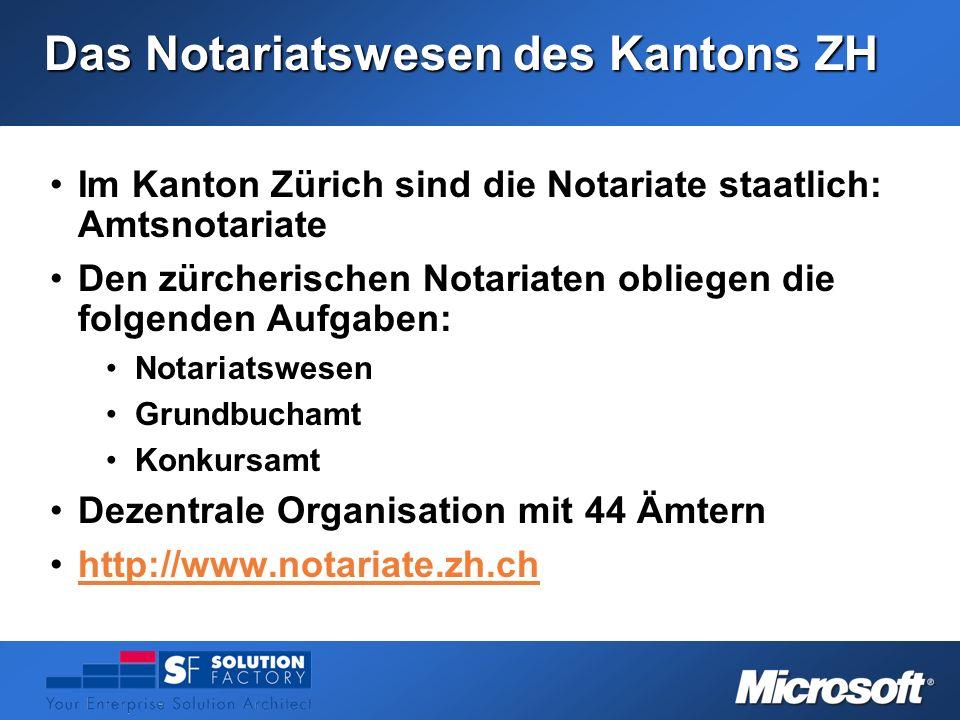 Das Notariatswesen des Kantons ZH Im Kanton Zürich sind die Notariate staatlich: AmtsnotariateIm Kanton Zürich sind die Notariate staatlich: Amtsnotar