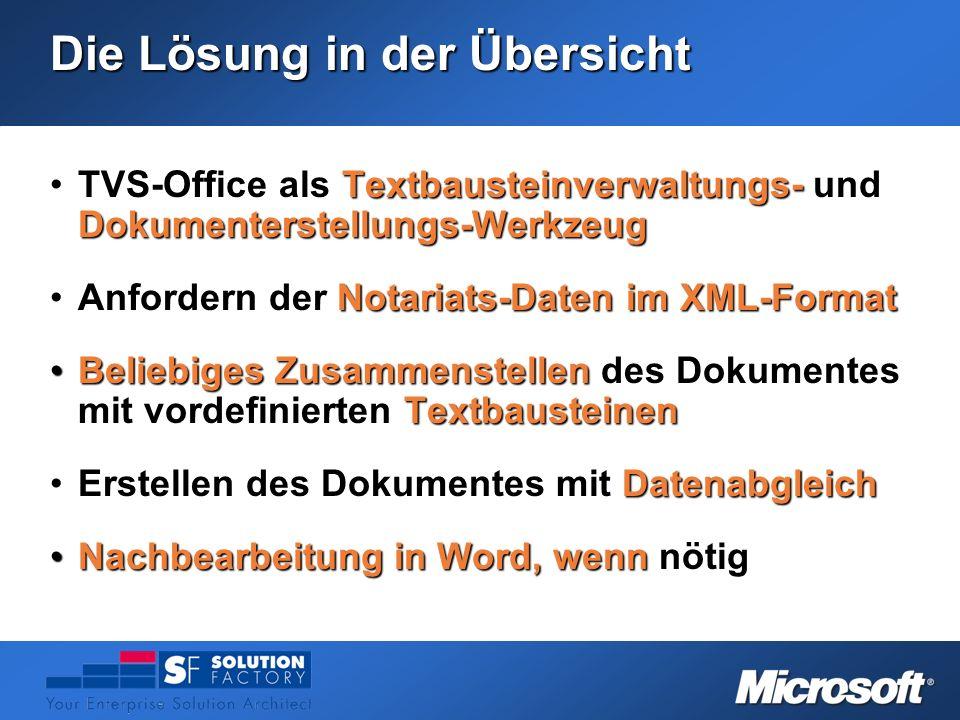 Die Lösung in der Übersicht Notariats-Applikation TVS-OfficeTVS-Office Geschäfts-dokument Datenabgleich Auswahl Textbausteine WordMLWordMLWordML Daten als XML.XML TVS-Office