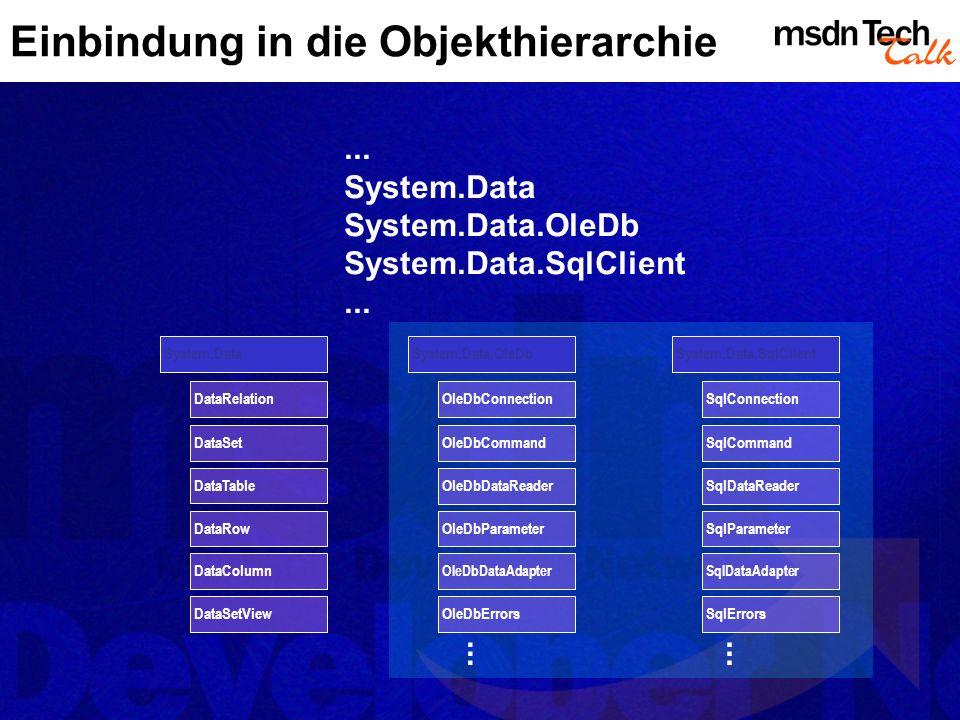 Einbindung in die Objekthierarchie... System.Data System.Data.OleDb System.Data.SqlClient... System.Data DataSet DataTable DataColumn DataRow DataSetV