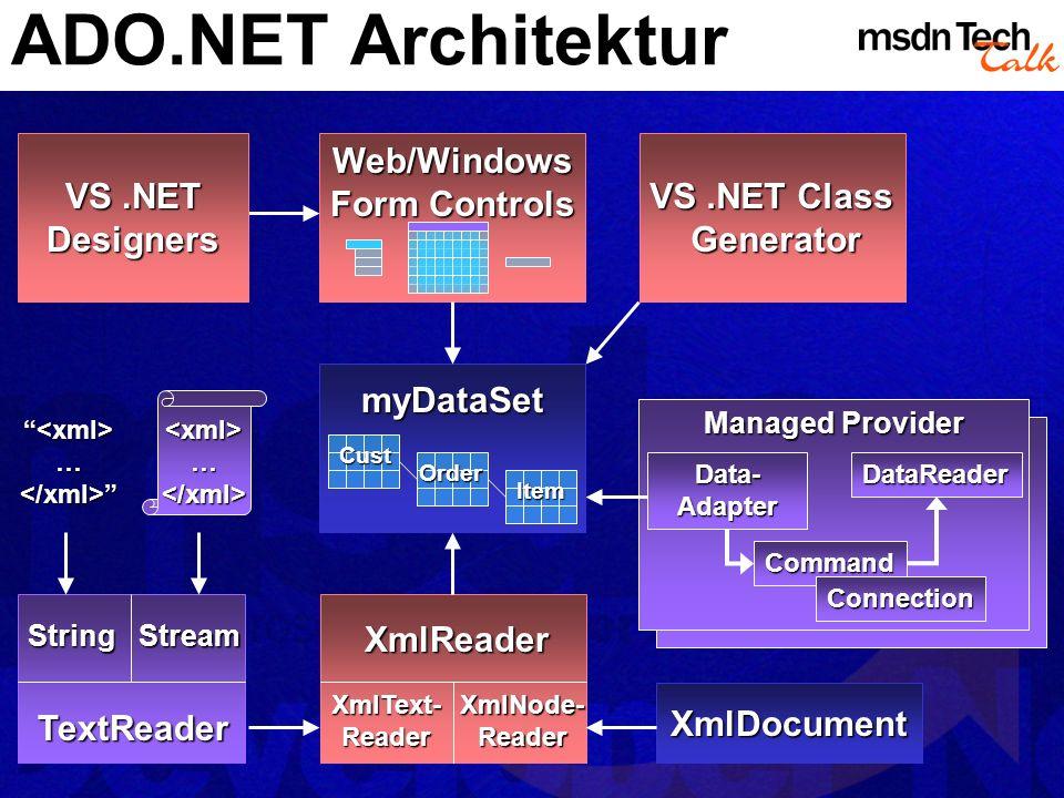 ADO.NET Architektur Managed Provider Data- Adapter DataReader Command Connection XmlReader XmlText-ReaderXmlNode-Reader XmlDocument TextReader String