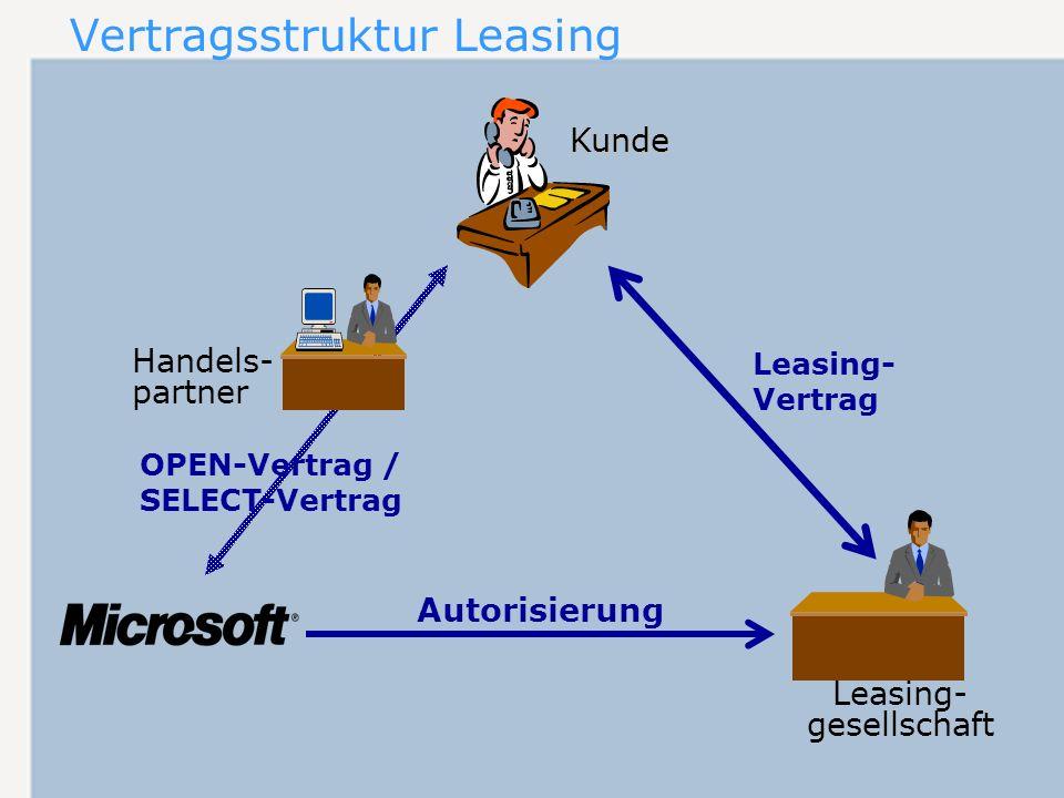Leasing von Softwarelizenzen Lizenzen können über von Microsoft autorisierte Leasinggesellschaften per Leasing finanziert werden.