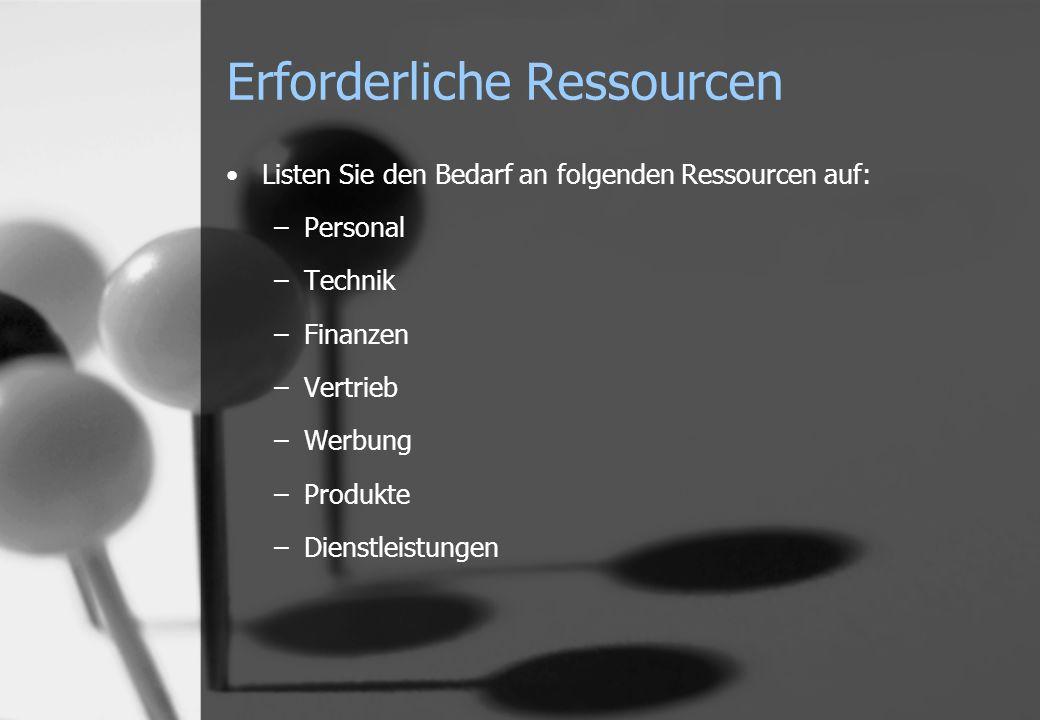 Erforderliche Ressourcen Listen Sie den Bedarf an folgenden Ressourcen auf: –Personal –Technik –Finanzen –Vertrieb –Werbung –Produkte –Dienstleistunge