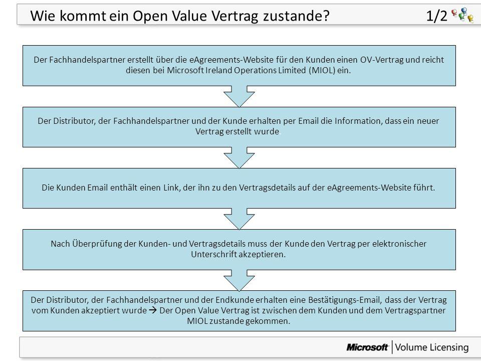 5 Wie kommt ein Open Value Vertrag zustande? 1/2 Der Distributor, der Fachhandelspartner und der Endkunde erhalten eine Bestätigungs-Email, dass der V