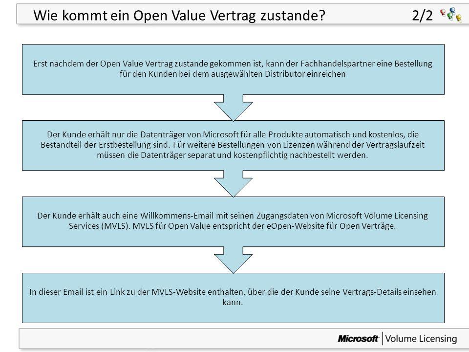 6 Wie kommt ein Open Value Vertrag zustande? 2/2 In dieser Email ist ein Link zu der MVLS-Website enthalten, über die der Kunde seine Vertrags-Details