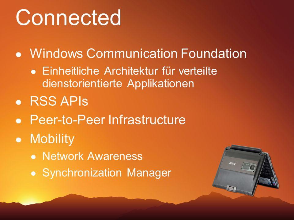Connected Windows Communication Foundation Einheitliche Architektur für verteilte dienstorientierte Applikationen RSS APIs Peer-to-Peer Infrastructure