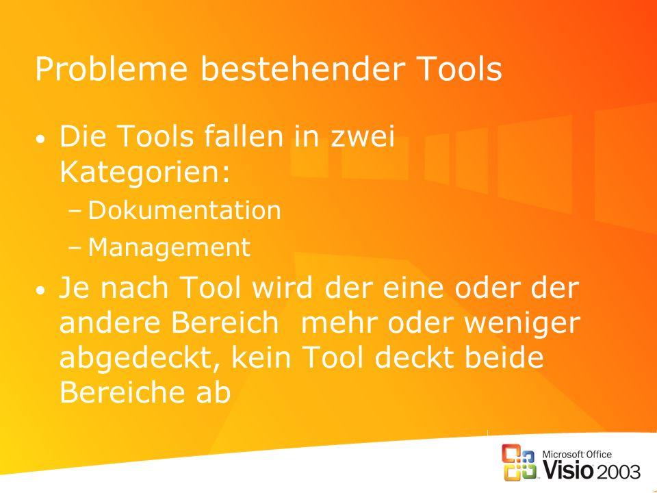 Probleme bestehender Tools Die Tools fallen in zwei Kategorien: –Dokumentation –Management Je nach Tool wird der eine oder der andere Bereich mehr ode